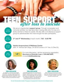 Support Groups for Parents of Troubled Teens